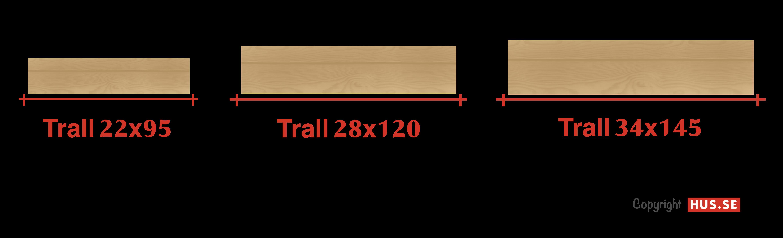 Trall jämförelse storlekar